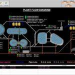 Flow-Diagram-SCADA-Screen